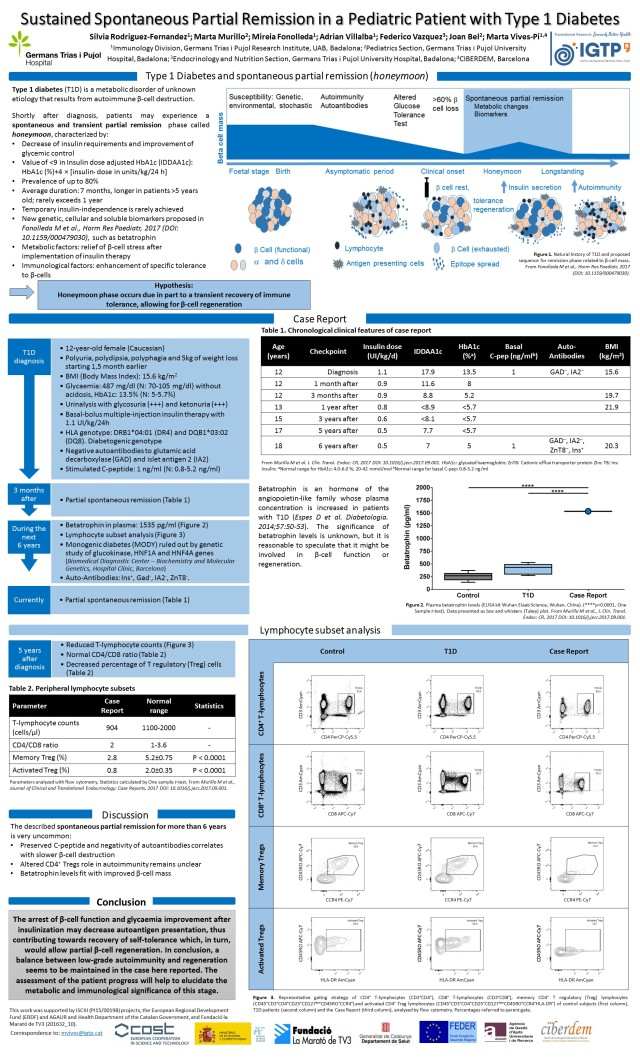 Poster9_Sustained Spontaneous Partial Remission in a Pediatric Patient with Type 1 Diabetes